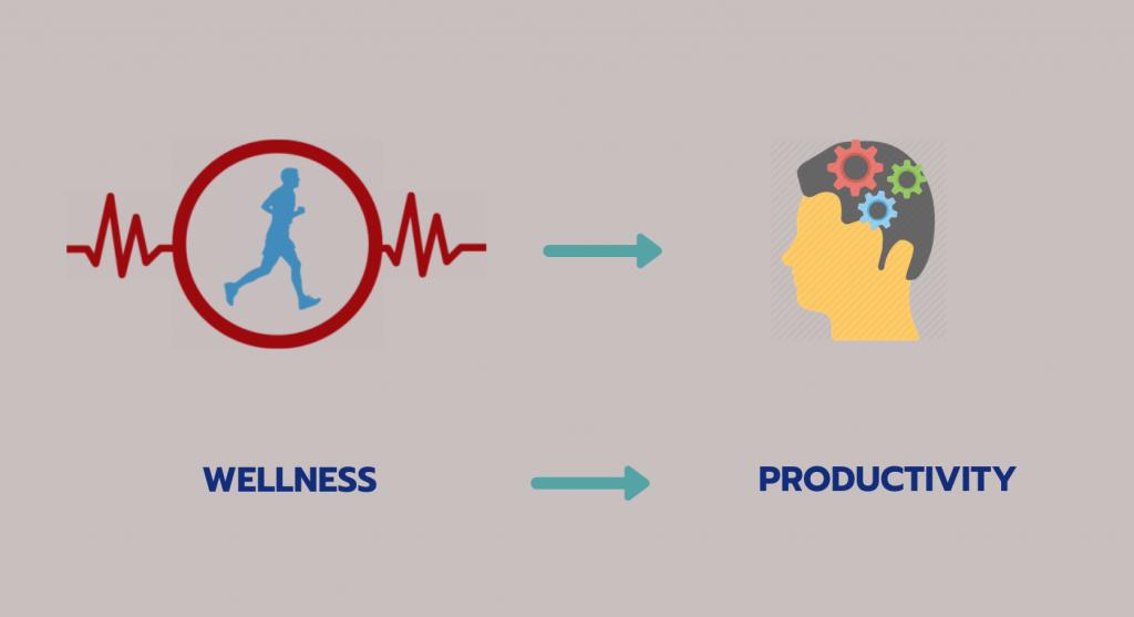 health-checkup-productivity